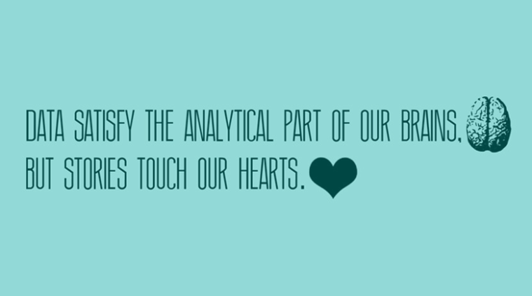 Data_Hearts